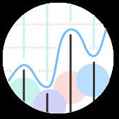 Froala Charts Tour Basic Charts
